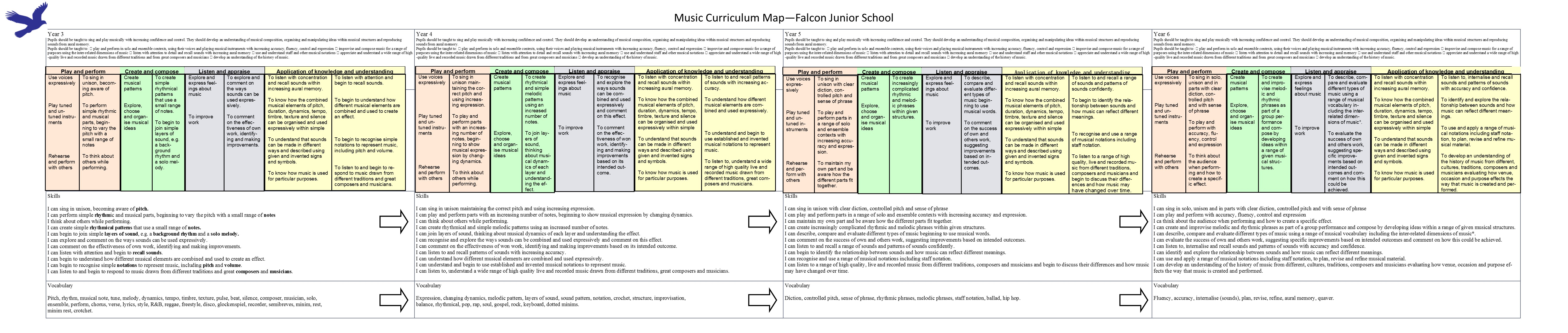 Edd Curriculum Map Music